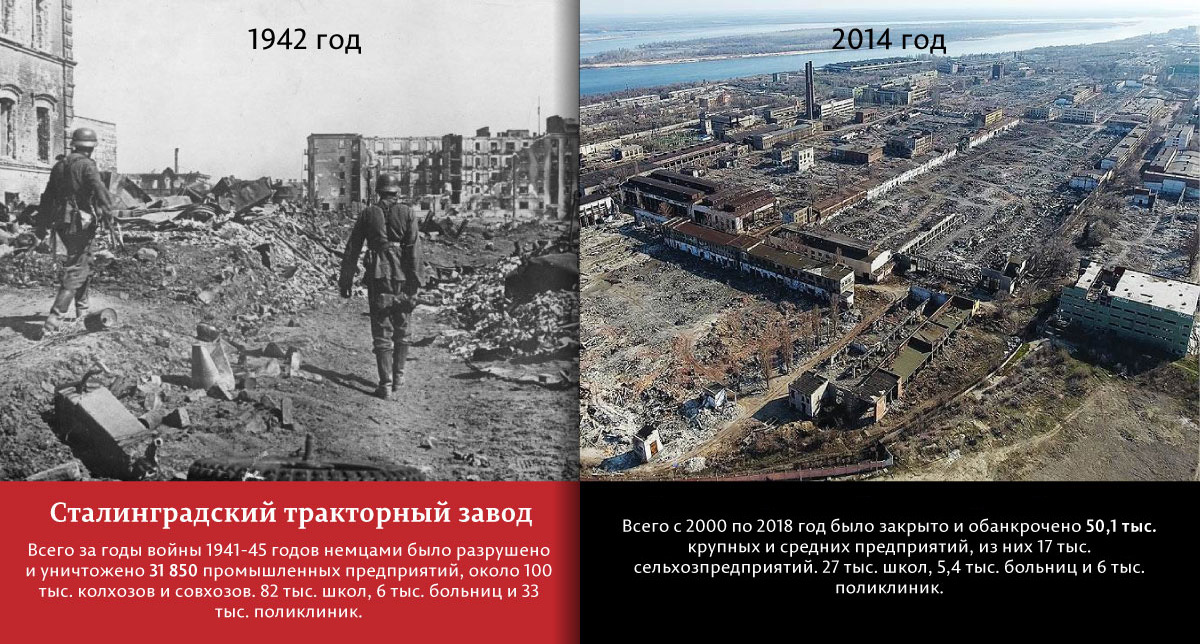 СТАЛИНГРАДСКИЙ-ТРАКТОРНЫЙ-ЗАВОД-В-2019-ГОДУ